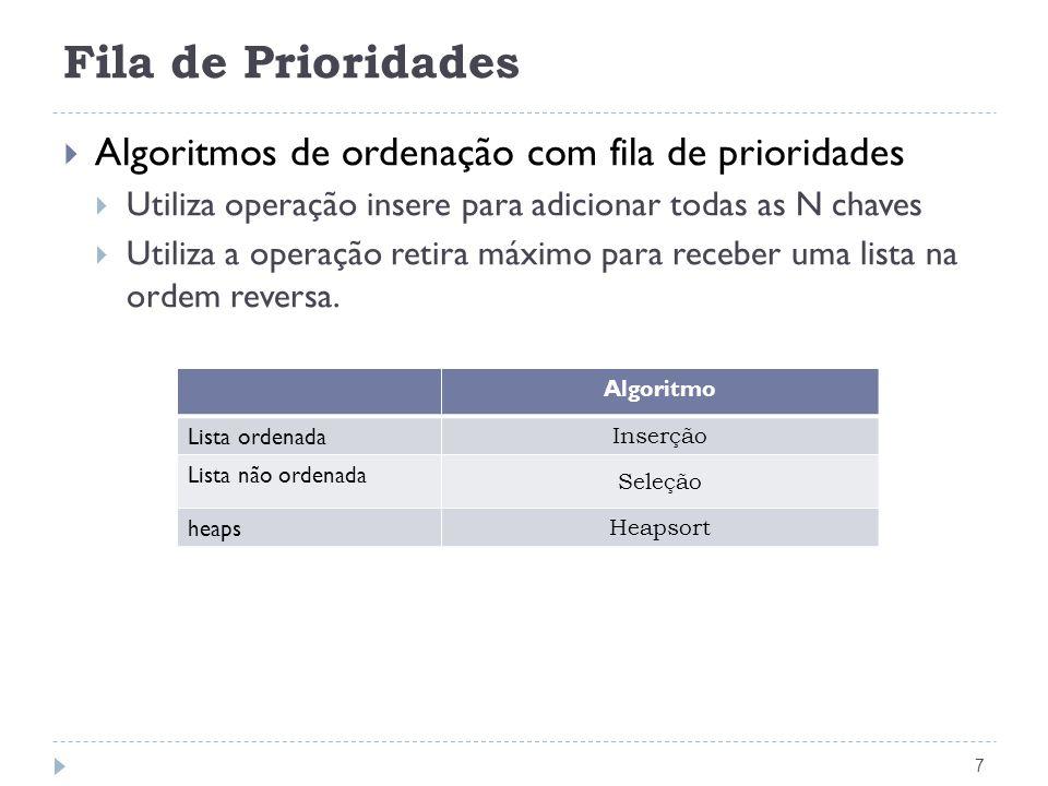 Fila de Prioridades 7 Algoritmos de ordenação com fila de prioridades Utiliza operação insere para adicionar todas as N chaves Utiliza a operação retira máximo para receber uma lista na ordem reversa.