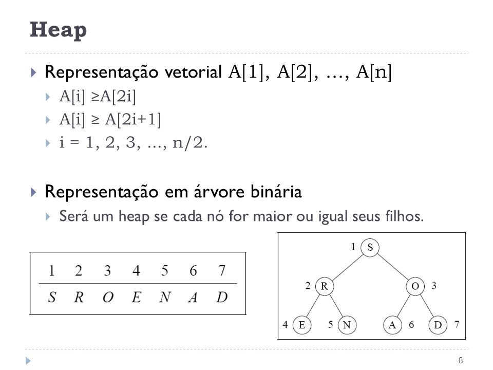 Heap 8 Representação vetorial A[1], A[2],..., A[n] A[i] A[2i] A[i] A[2i+1] i = 1, 2, 3,..., n/2. Representação em árvore binária Será um heap se cada