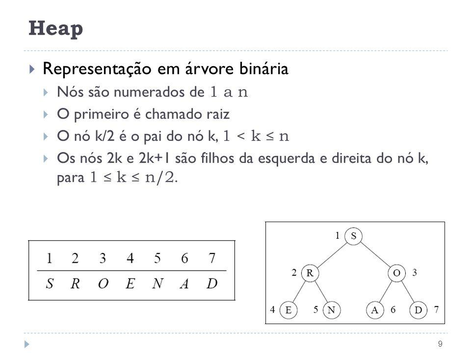 Heap 9 Representação em árvore binária Nós são numerados de 1 a n O primeiro é chamado raiz O nó k/2 é o pai do nó k, 1 < k n Os nós 2k e 2k+1 são fil