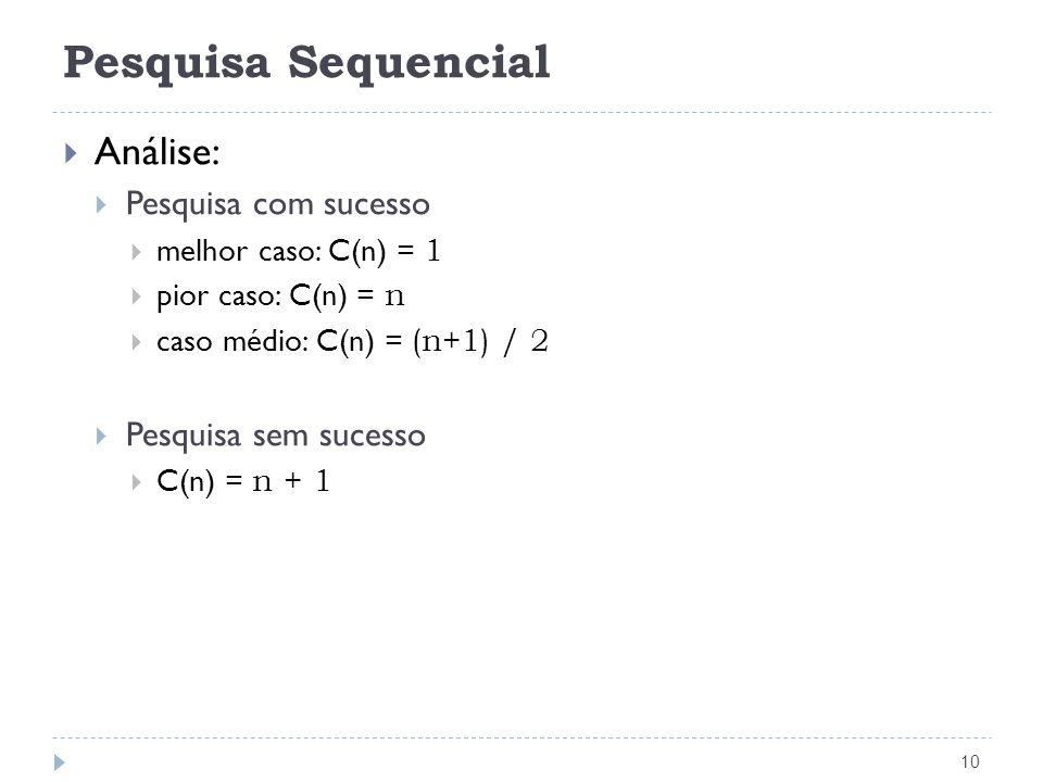 Pesquisa Sequencial 10 Análise: Pesquisa com sucesso melhor caso: C(n) = 1 pior caso: C(n) = n caso médio: C(n) = (n+1) / 2 Pesquisa sem sucesso C(n)
