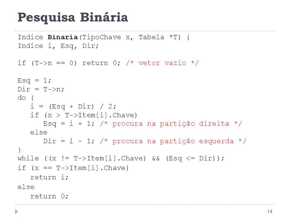 Pesquisa Binária 14 Indice Binaria(TipoChave x, Tabela *T) { Indice i, Esq, Dir; if (T->n == 0) return 0; /* vetor vazio */ Esq = 1; Dir = T->n; do {