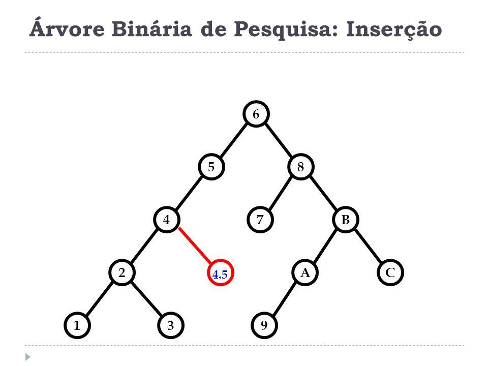 Árvore Binária de Pesquisa: Inserção 85 6 4B 2AC 139 7 4.5