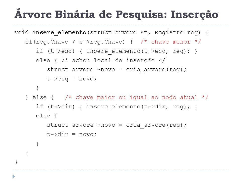 Árvore Binária de Pesquisa: Inserção void insere_elemento(struct arvore *t, Registro reg) { if(reg.Chave reg.Chave) { /* chave menor */ if (t->esq) {