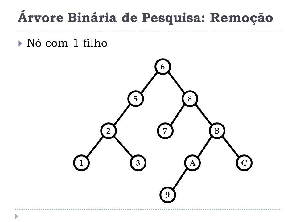 Árvore Binária de Pesquisa: Remoção Nó com 1 filho 85 6 B2 AC13 9 7