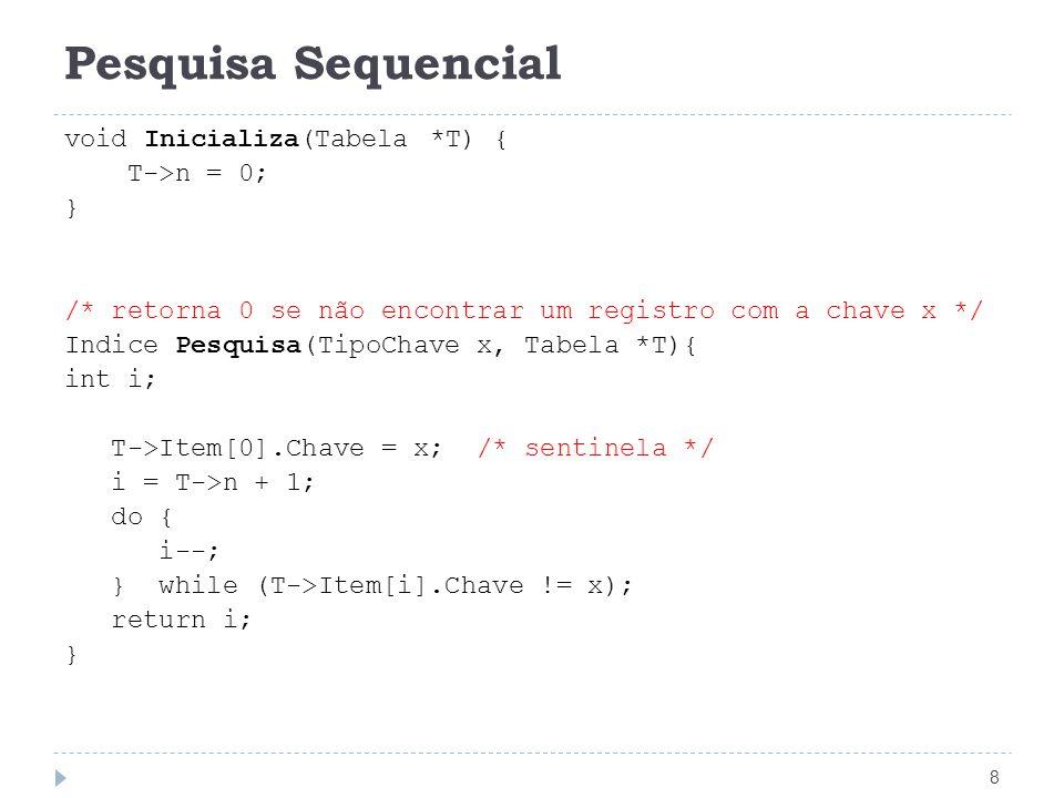 Pesquisa Sequencial 8 void Inicializa(Tabela *T) { T->n = 0; } /* retorna 0 se não encontrar um registro com a chave x */ Indice Pesquisa(TipoChave x,