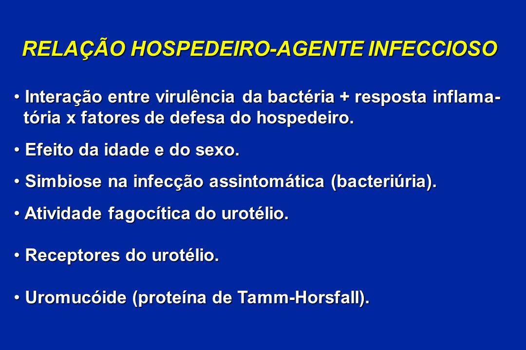 RELAÇÃO HOSPEDEIRO-AGENTE INFECCIOSO Interação entre virulência da bactéria + resposta inflama- Interação entre virulência da bactéria + resposta infl