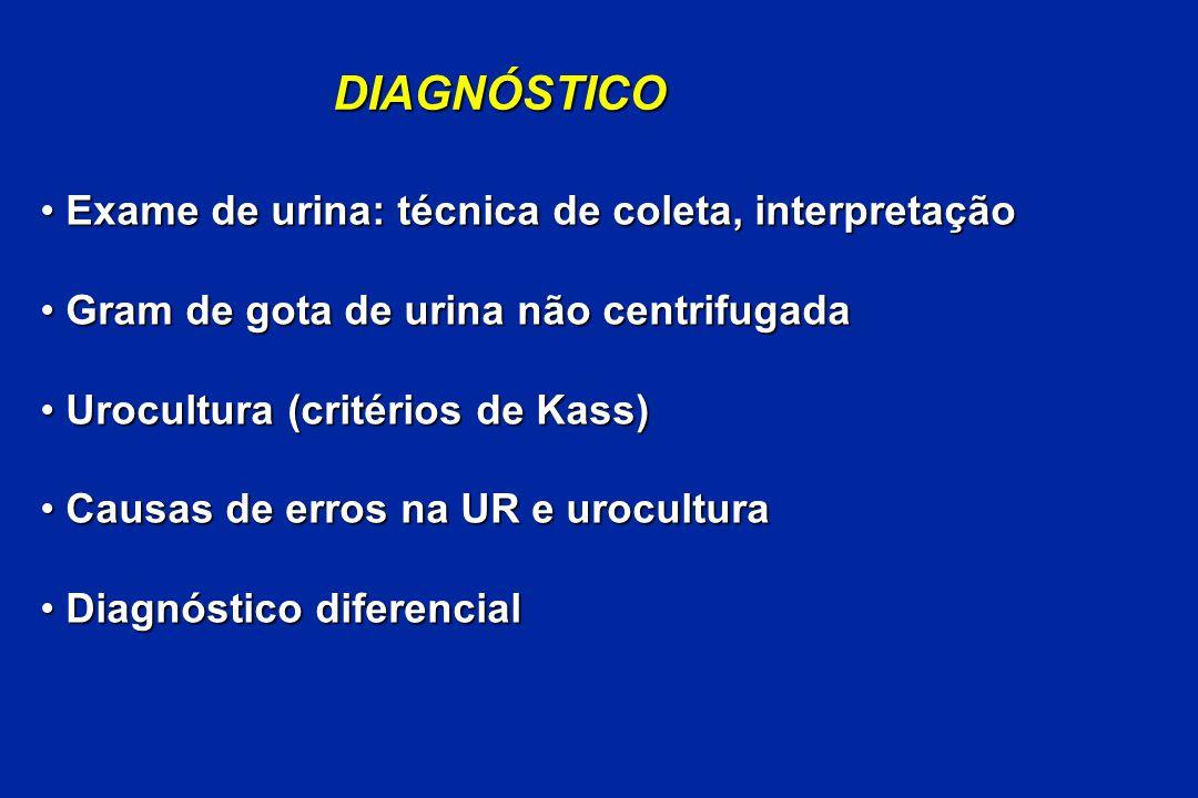 DIAGNÓSTICO Exame de urina: técnica de coleta, interpretação Exame de urina: técnica de coleta, interpretação Gram de gota de urina não centrifugada G