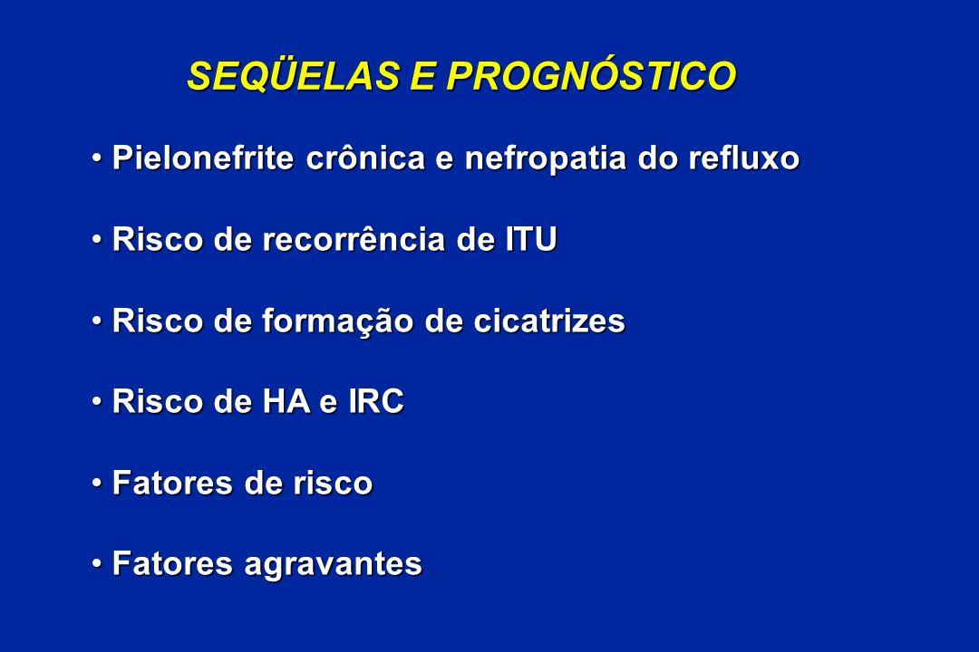 SEQÜELAS E PROGNÓSTICO Pielonefrite crônica e nefropatia do refluxo Pielonefrite crônica e nefropatia do refluxo Risco de recorrência de ITU Risco de