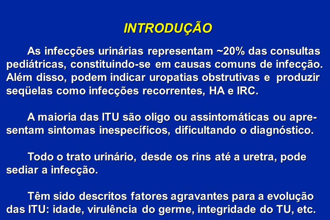 INTRODUÇÃO As infecções urinárias representam ~20% das consultas As infecções urinárias representam ~20% das consultas pediátricas, constituindo-se em