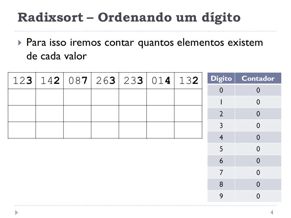 Radixsort – Ordenando um dígito 4 Para isso iremos contar quantos elementos existem de cada valor 123142087263233014132 DigitoContador 00 10 20 30 40