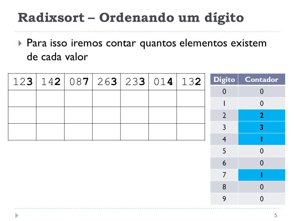 Radixsort – Ordenando um dígito 5 Para isso iremos contar quantos elementos existem de cada valor 123142087263233014132 DigitoContador 00 10 22 33 41