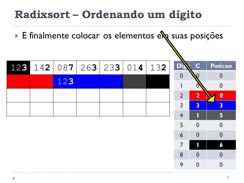 Radixsort – Ordenando um dígito 7 E finalmente colocar os elementos em suas posições 123142087263233014132 123 DigCPosicao 000 100 220 333 415 500 600