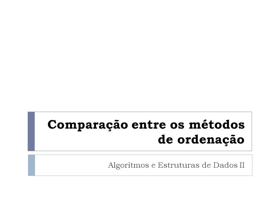 Número de comparações 2 MétodoComplexidade Inserção O(n 2 ) Seleção O(n 2 ) Bolha O(n 2 ) Shellsort O(n lg(n) 2 ) Quicksort O(n lg(n)) Heapsort O(n lg(n)) Radixsort O(kn)