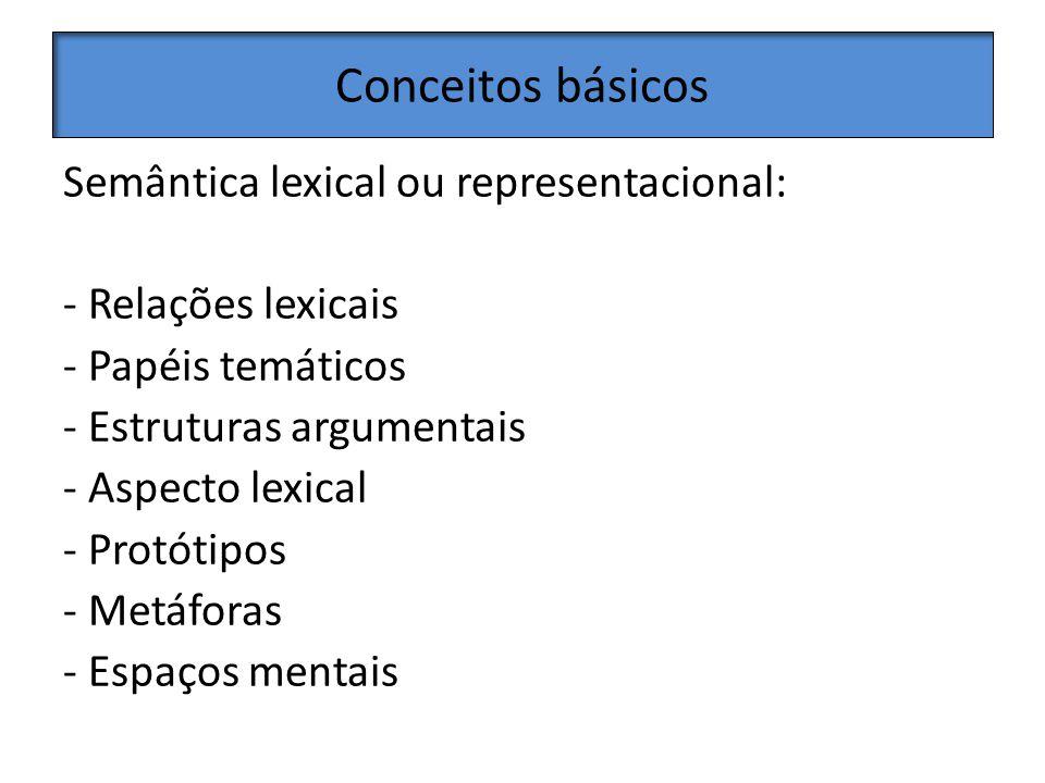 Conceitos básicos Semântica lexical ou representacional: - Relações lexicais - Papéis temáticos - Estruturas argumentais - Aspecto lexical - Protótipos - Metáforas - Espaços mentais