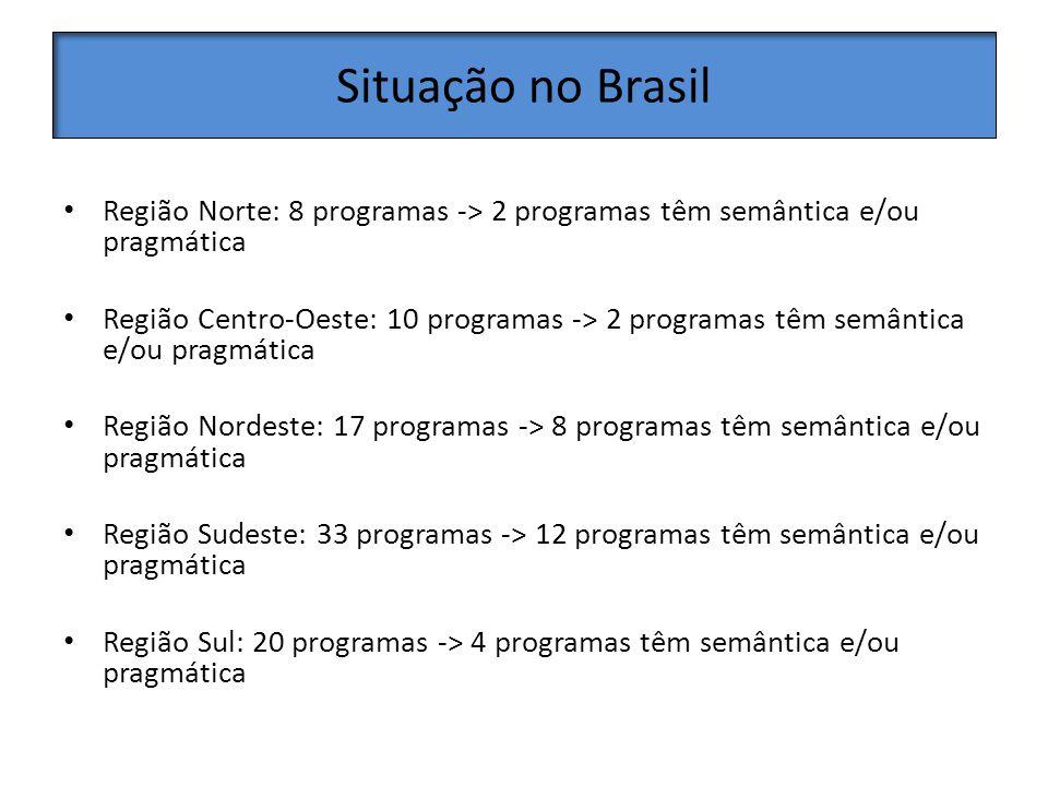 Situação no Brasil Região Norte: 8 programas -> 2 programas têm semântica e/ou pragmática Região Centro-Oeste: 10 programas -> 2 programas têm semântica e/ou pragmática Região Nordeste: 17 programas -> 8 programas têm semântica e/ou pragmática Região Sudeste: 33 programas -> 12 programas têm semântica e/ou pragmática Região Sul: 20 programas -> 4 programas têm semântica e/ou pragmática