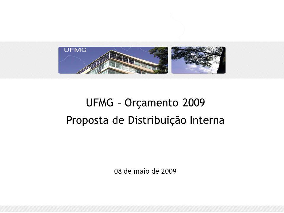 UFMG – Orçamento 2009 Proposta de Distribuição Interna 08 de maio de 2009