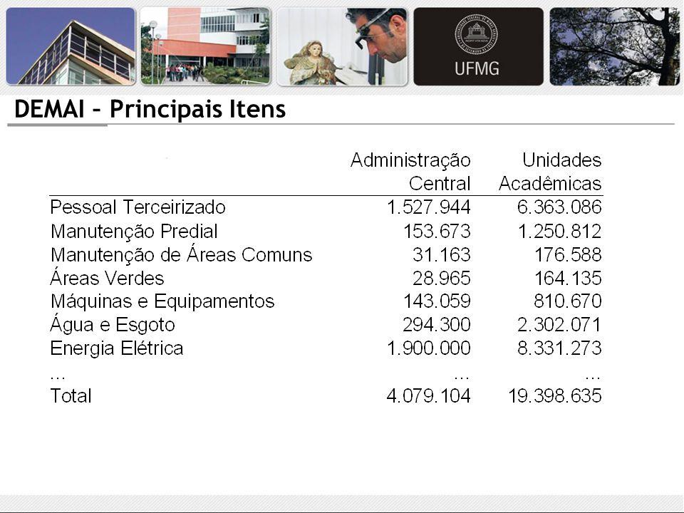 DPFP e DO – Principais Itens