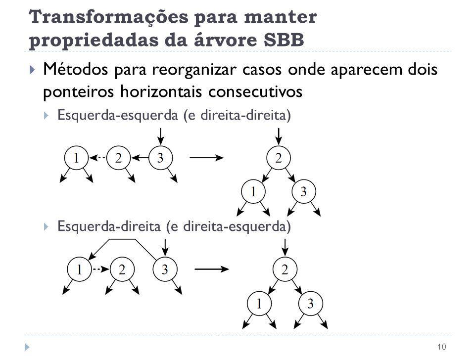 Métodos para reorganizar casos onde aparecem dois ponteiros horizontais consecutivos Esquerda-esquerda (e direita-direita) Esquerda-direita (e direita