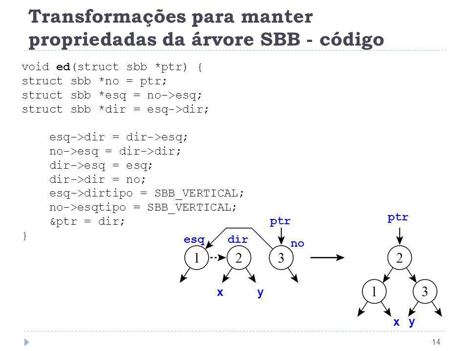 Transformações para manter propriedadas da árvore SBB - código 14 void ed(struct sbb *ptr) { struct sbb *no = ptr; struct sbb *esq = no->esq; struct s