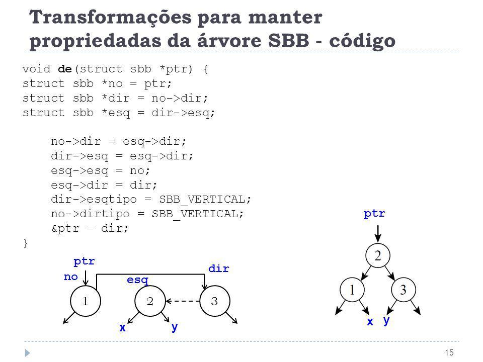 Transformações para manter propriedadas da árvore SBB - código 15 void de(struct sbb *ptr) { struct sbb *no = ptr; struct sbb *dir = no->dir; struct s