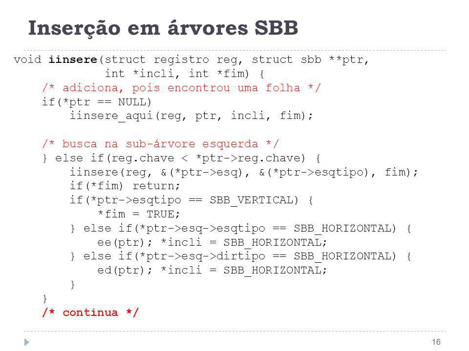 Inserção em árvores SBB 16 void iinsere(struct registro reg, struct sbb **ptr, int *incli, int *fim) { /* adiciona, pois encontrou uma folha */ if(*pt
