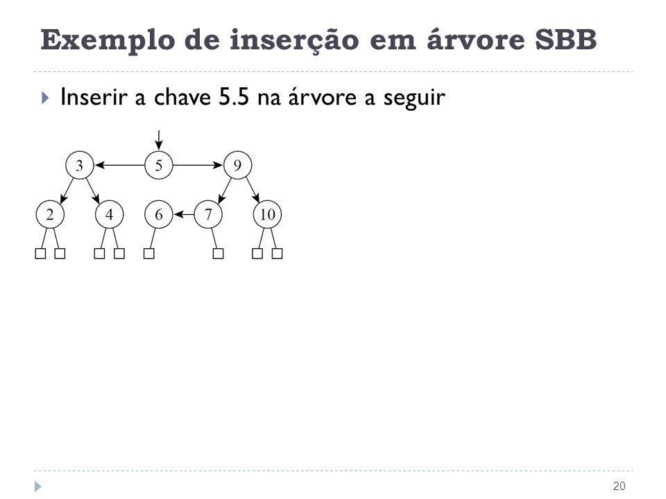 Exemplo de inserção em árvore SBB 20 Inserir a chave 5.5 na árvore a seguir