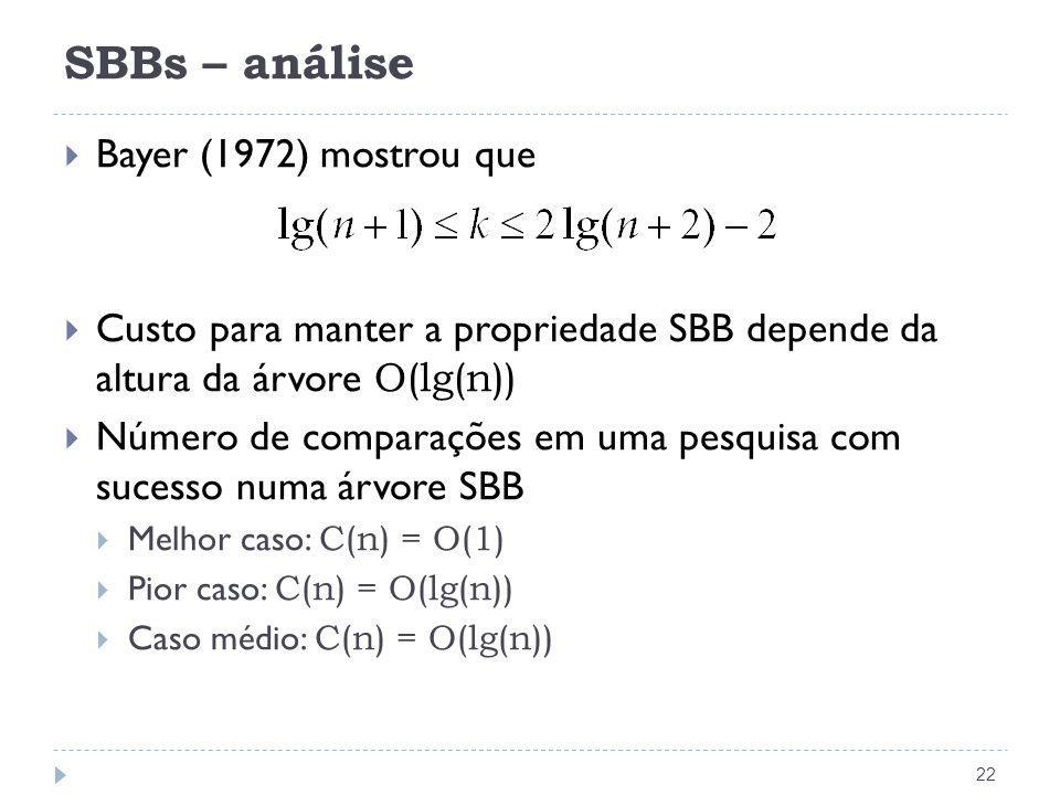 SBBs – análise 22 Bayer (1972) mostrou que Custo para manter a propriedade SBB depende da altura da árvore O(lg(n)) Número de comparações em uma pesqu