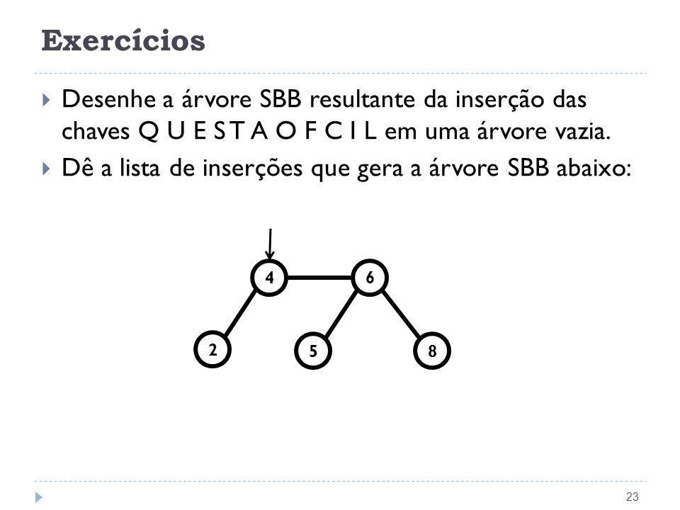 Exercícios 23 Desenhe a árvore SBB resultante da inserção das chaves Q U E S T A O F C I L em uma árvore vazia. Dê a lista de inserções que gera a árv