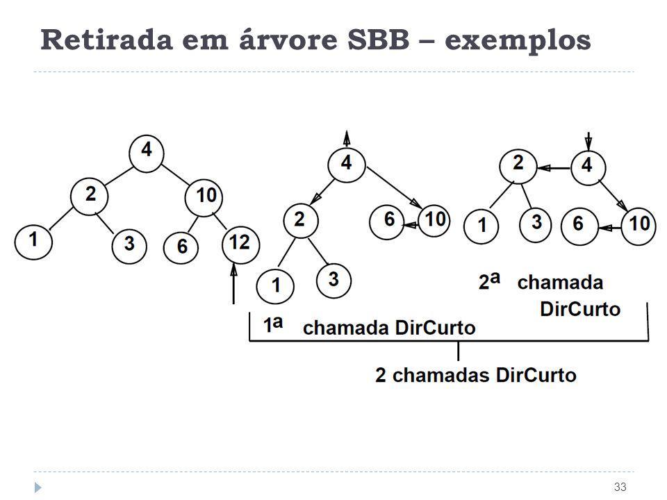 Retirada em árvore SBB – exemplos 33