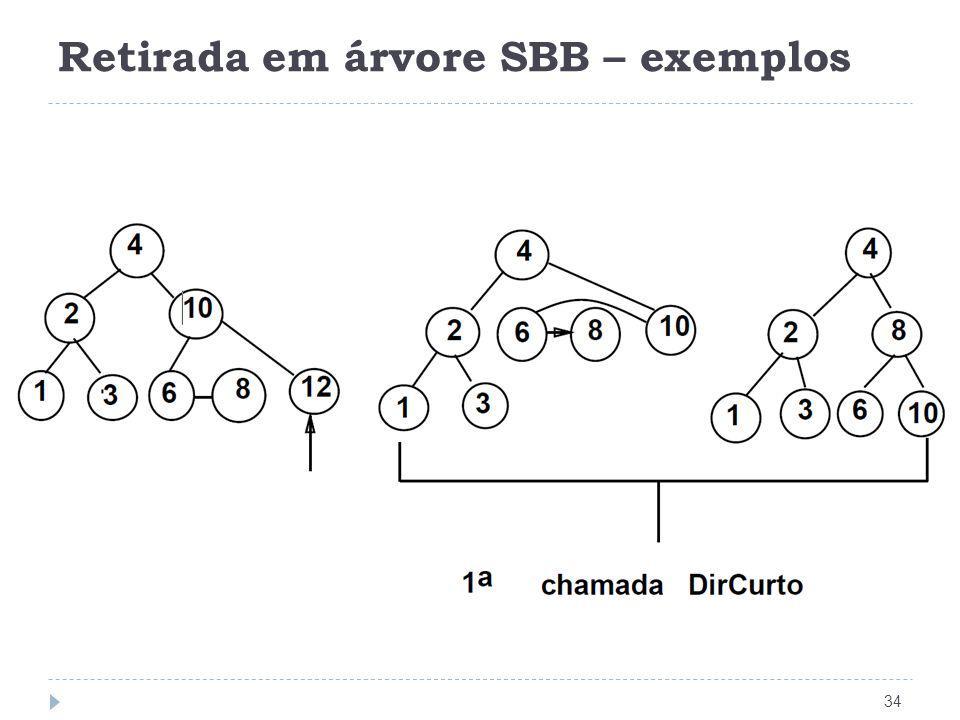 Retirada em árvore SBB – exemplos 34