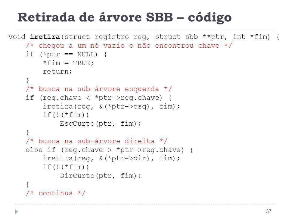 Retirada de árvore SBB – código 37 void iretira(struct registro reg, struct sbb **ptr, int *fim) { /* chegou a um nó vazio e não encontrou chave */ if