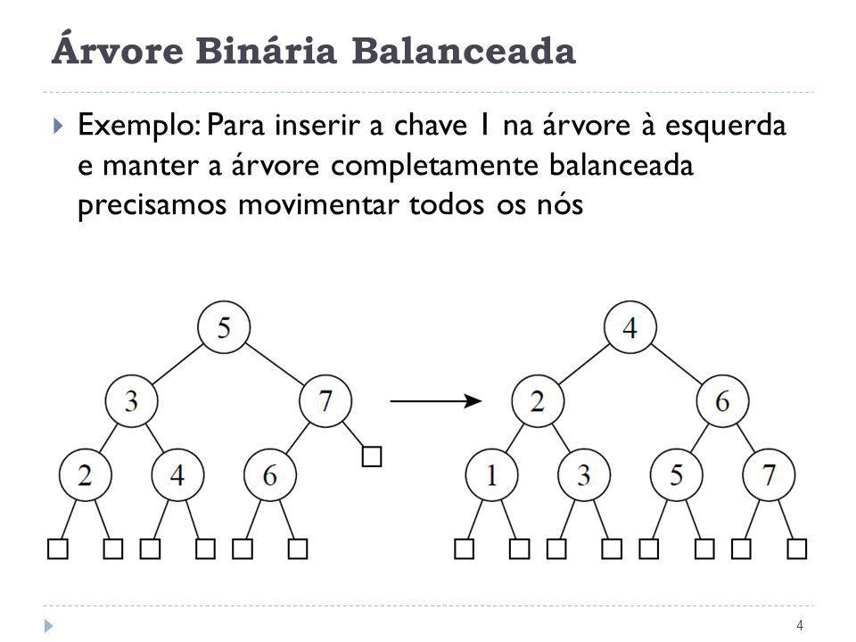 Árvore Binária Balanceada 4 Exemplo: Para inserir a chave 1 na árvore à esquerda e manter a árvore completamente balanceada precisamos movimentar todo