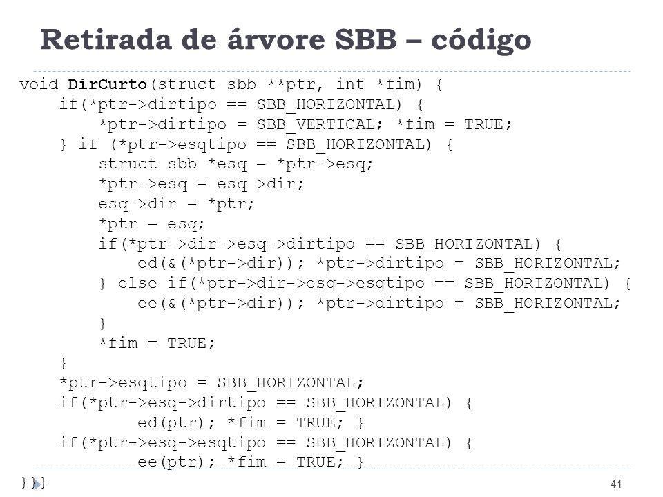 Retirada de árvore SBB – código 41 void DirCurto(struct sbb **ptr, int *fim) { if(*ptr->dirtipo == SBB_HORIZONTAL) { *ptr->dirtipo = SBB_VERTICAL; *fi