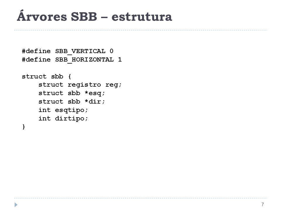 Inserção em árvores SBB 18 void iinsere_aqui(struct registro reg, struct sbb **ptr, int *incli, int *fim) { struct sbb *no = malloc(sizeof(struct sbb)); no->reg = reg; no->esq = NULL; no->dir = NULL; no->esqtipo = SBB_VERTICAL; no->dirtipo = SBB_VERTICAL; *ptr = no; *incli = SBB_HORIZONTAL; *fim = FALSE; }