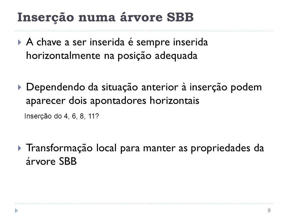 Retirada de árvore SBB – código 40 void EsqCurto(struct sbb **ptr, int *fim) { if (*ptr->esqtipo == SBB_HORIZONTAL) { *ptr->esqtipo = SBB_VERTICAL; *fim = TRUE; } else if (*ptr->dirtipo == SBB_HORIZONTAL) { struct sbb *dir = *ptr->dir; *ptr->dir = dir->esq; dir->esq = *ptr; *ptr = dir; if (*ptr->esq->dir->esqtipo == SBB_HORIZONTAL) { de(&(*ptr->esq)); *ptr->esqtipo = SBB_HORIZONTAL; } else if (*ptr->esq->dir->dirtipo == SBB_HORIZONTAL) { dd(&(*ptr->esq)); *ptr->esqtipo = SBB_HORIZONTAL; } *fim = TRUE; } else { *ptr->dirtipo = SBB_HORIZONTAL; if(*ptr->dir->esqtipo == SBB_HORIZONTAL) { de(ptr); *fim = TRUE; } else if(/* checa outro lado */) {...