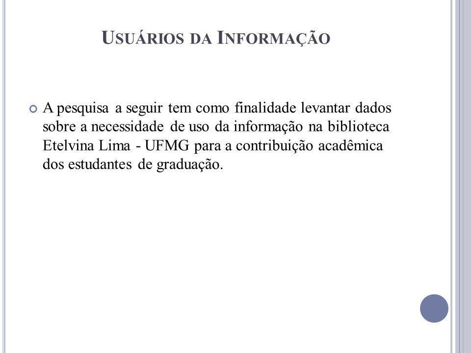 A pesquisa a seguir tem como finalidade levantar dados sobre a necessidade de uso da informação na biblioteca Etelvina Lima - UFMG para a contribuição