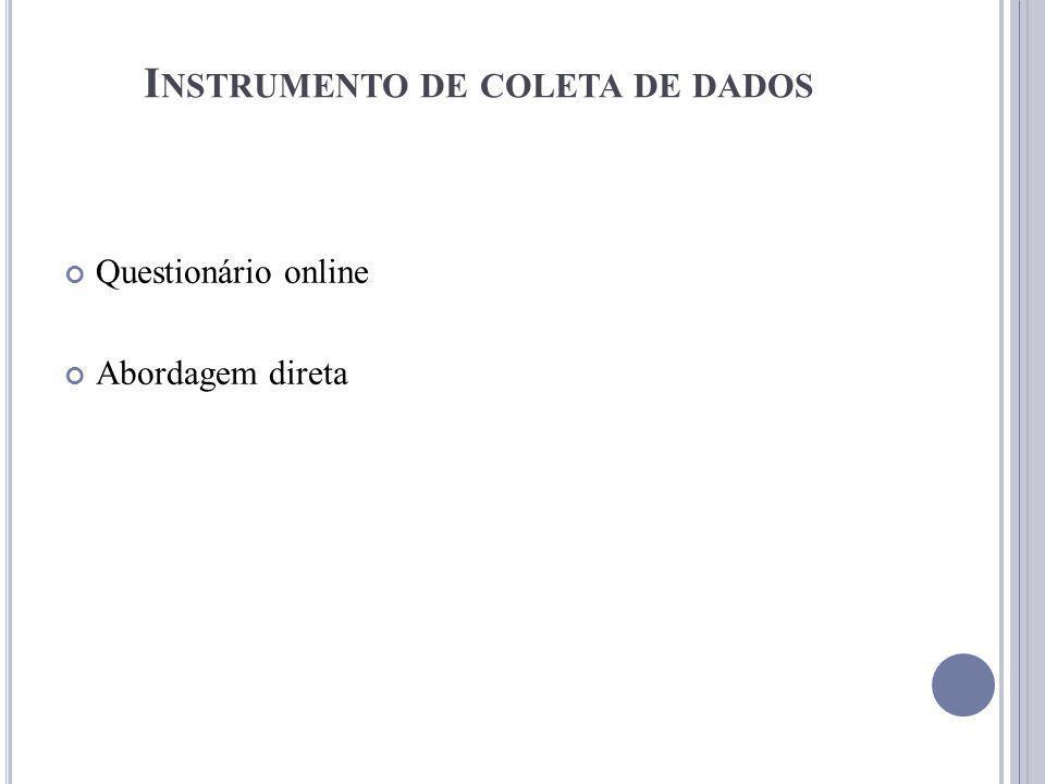 Questionário online Abordagem direta I NSTRUMENTO DE COLETA DE DADOS