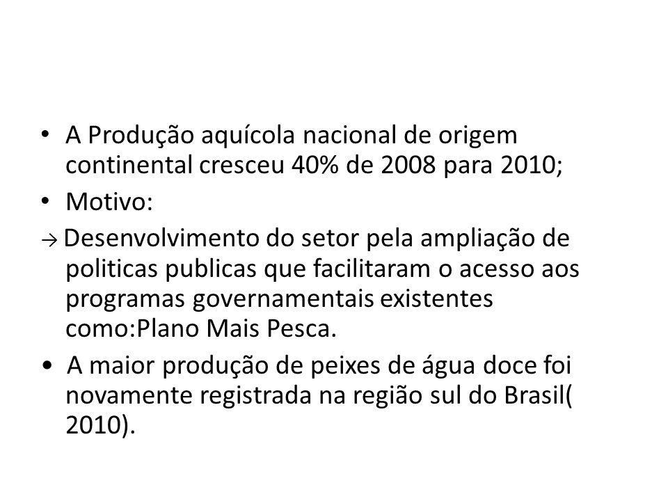 A Produção aquícola nacional de origem continental cresceu 40% de 2008 para 2010; Motivo: Desenvolvimento do setor pela ampliação de politicas publica