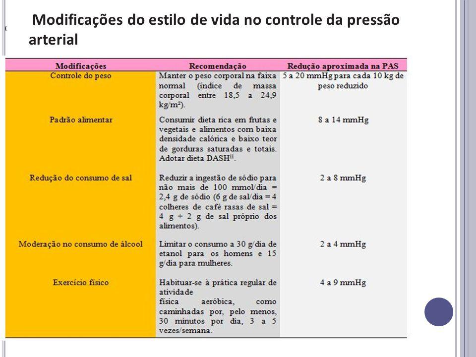 ( Modificações do estilo de vida no controle da pressão arterial