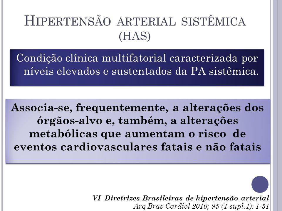 H IPERTENSÃO ARTERIAL SISTÊMICA (HAS) Condição clínica multifatorial caracterizada por níveis elevados e sustentados da PA sistêmica.