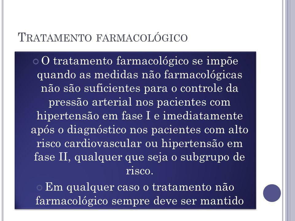T RATAMENTO FARMACOLÓGICO O tratamento farmacológico se impõe quando as medidas não farmacológicas não são suficientes para o controle da pressão arterial nos pacientes com hipertensão em fase I e imediatamente após o diagnóstico nos pacientes com alto risco cardiovascular ou hipertensão em fase II, qualquer que seja o subgrupo de risco.