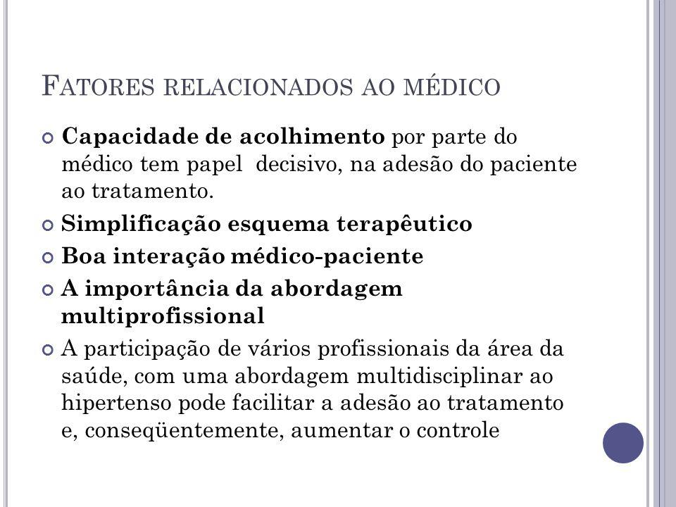 F ATORES RELACIONADOS AO MÉDICO Capacidade de acolhimento por parte do médico tem papel decisivo, na adesão do paciente ao tratamento.
