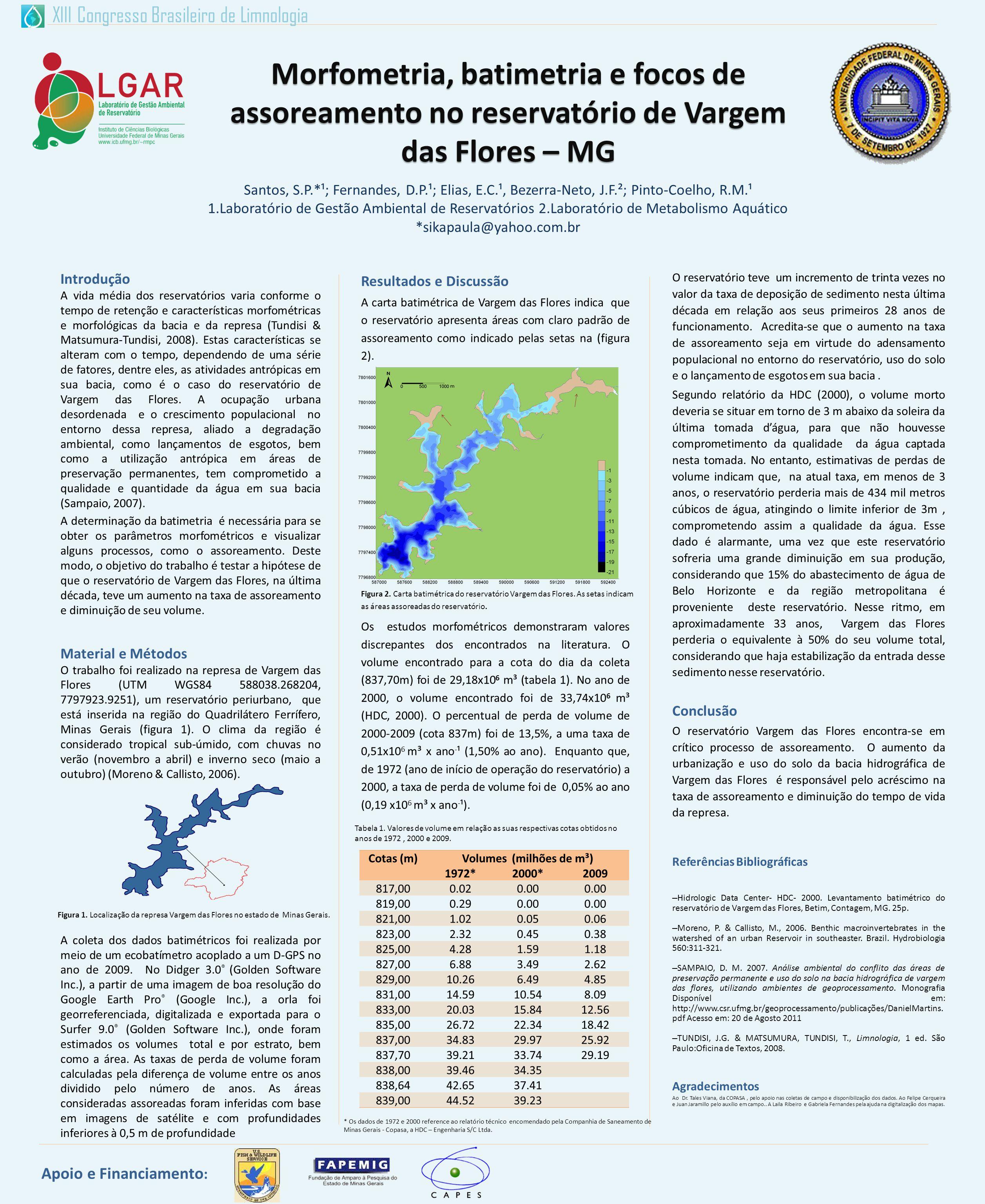 Morfometria, batimetria e focos de assoreamento no reservatório de Vargem das Flores – MG Introdução A vida média dos reservatórios varia conforme o t