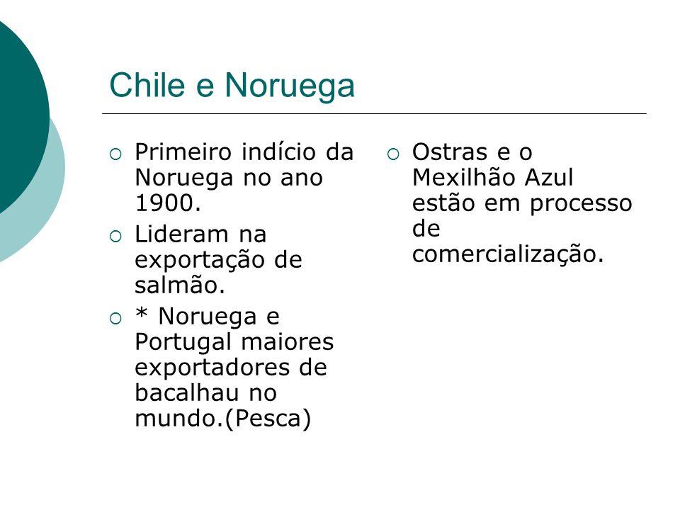 Chile e Noruega Primeiro indício da Noruega no ano 1900. Lideram na exportação de salmão. * Noruega e Portugal maiores exportadores de bacalhau no mun