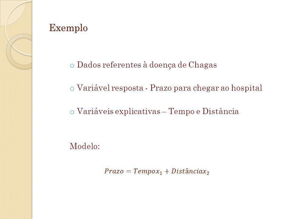 Exemplo o Dados referentes à doença de Chagas o Variável resposta - Prazo para chegar ao hospital o Variáveis explicativas – Tempo e Distância Modelo: