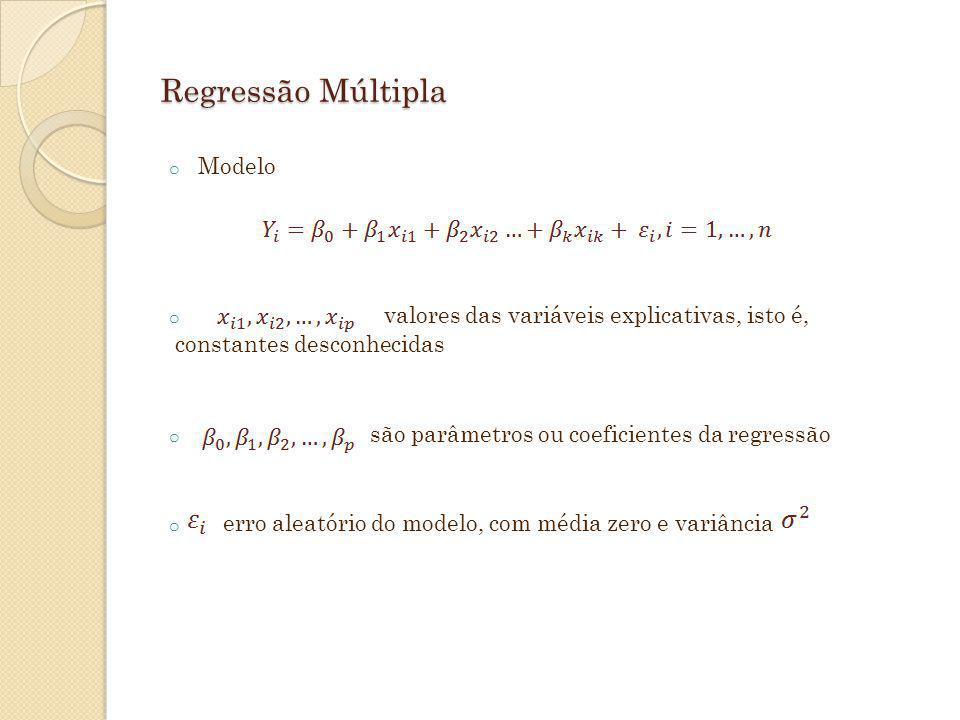 Regressão Múltipla o Modelo o valores das variáveis explicativas, isto é, constantes desconhecidas o são parâmetros ou coeficientes da regressão o err