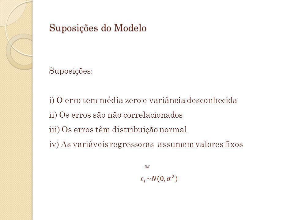 Suposições do Modelo Suposições: i) O erro tem média zero e variância desconhecida ii) Os erros são não correlacionados iii) Os erros têm distribuição