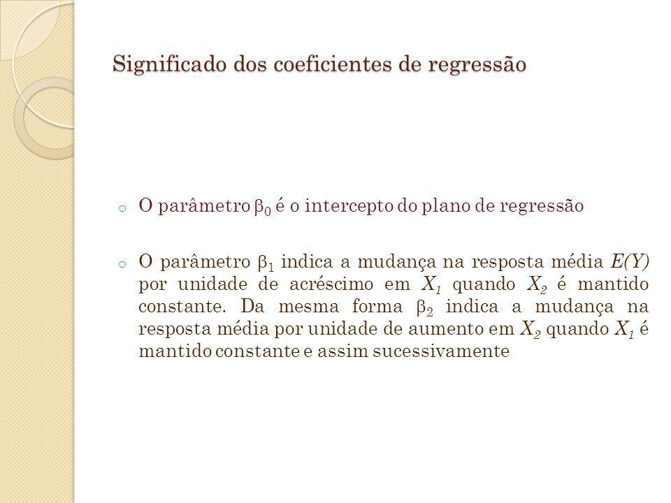 Significado dos coeficientes de regressão o O parâmetro 0 é o intercepto do plano de regressão o O parâmetro 1 indica a mudança na resposta média E(Y)
