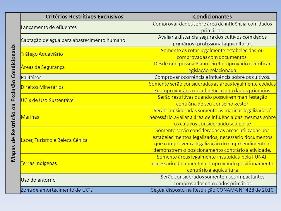Mapas de Restrição ou Exclusão Condicionada Critérios Restritivos ExclusivosCondicionantes Lançamento de efluentes Comprovar dados sobre área de influência com dados primários.