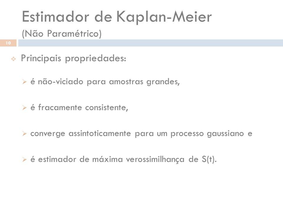Estimador de Kaplan-Meier (Não Paramétrico) 10 Principais propriedades: é não-viciado para amostras grandes, é fracamente consistente, converge assint